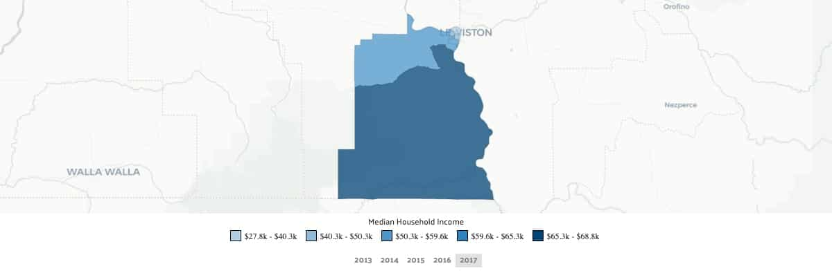 Income by Location_asotin