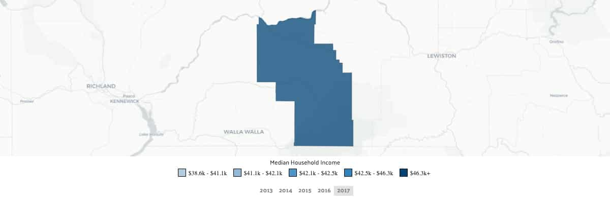 Income by Location_columbia